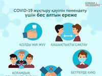 Коронавирустық инфекцияның алдын алу бойынша жаднамалар